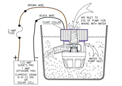 Water Tank Pump Installation additionally Installing Bilge Pump furthermore Circuit Diagram Pcb Design moreover Boat Aerator Pump Install Diagram furthermore  on wiring diagram for bait boats