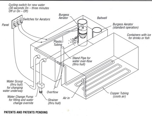 aerator wiring diagram 22 wiring diagram images